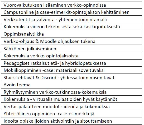 [Alt-teksti: Taulukko, jossa on listaus aiheista, esimerkiksi ryhmäytyminen, mobiilioppiminen ja opiskelijoiden aktivointi.]